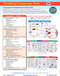 Reading Comprehension Chart Set Grades 4 8