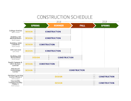 Construction Timeline Construction Timeline College Environment 1