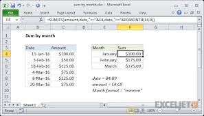 Month To Month Comparison Excel Chart Excel Formula Sum By Month Exceljet