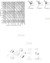 Surface Roughness Chart Figure 5 13 Surface Finish Vs Nose Radius Chart