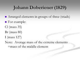 Development of the Periodic Table. Johann Doberiener (1829 ...