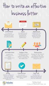 How to write Business Letters?