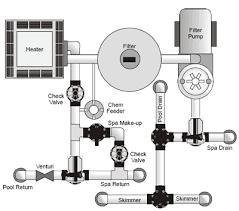 jandy valve plumbing schematics inyopools com Inground Pool Diagram basic pool and spa combination plumbing with separate filter pump and jet pump inground pool diagram