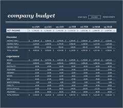 Budget Plan Sample Business Free 16 Sample Business Budget Templates In Google Docs