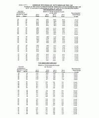 John Deere 1700 Planter Rate Chart John Deere 1700