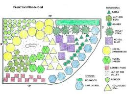 Garden Design For Shaded Area How To Landscape A Shady Yard Diy