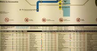 Metro Fare Chart Unsuck Dc Metro New Fare Charts Misleading