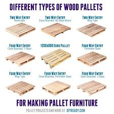 type of woods for furniture. best 25 types of wood ideas on pinterest woodworking and joints type woods for furniture