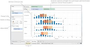 Distribution Chart Tableau Tableau Tips Options For Box And Whisker Vizpainter