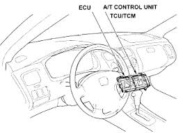 troubleshooting ecu symptoms msc details