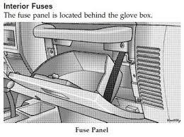 jeep wrangler fuse box location fuel regarding diagram resize ssl jeep jk fuse box location jeep wrangler fuse box location fuel regarding diagram resize ssl captures classy patriot interior