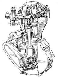 single cylinder motorcycle engine diagram motorcycle norton single cylinder engine cutaway garage interior