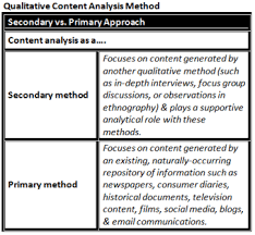 Secondary Group Secondary Primary Qualitative Content Analysis