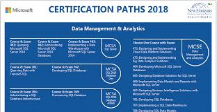 Microsoft Certification Path Chart Certification Paths 2017