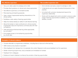 facilitating learning and assessment in practice essay  facilitating learning and assessment in practice essay gxart orgfacilitating learning and assessment in practice essayfacilitating