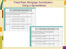 Add On Loan Calculator My Mortgage Home Loan