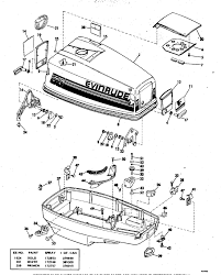 evinrude motor cover parts for hp s outboard motor reference numbers in this diagram can be found in a light blue row below scroll down to order each product listed is an oem or aftermarket equivalent