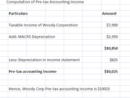 macrs 7 year woody corp had taxable income of 7 900 in the current year the