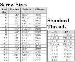 Washer Size Chart