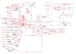 norton commando wiring diagram wirdig wiring diagrams for dummies get image about wiring diagram