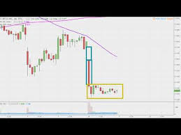 Btcs Chart Videos Matching Bitcoin Services Inc Btsc Stock Chart