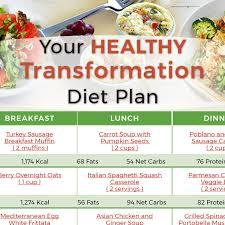 Your Healthy Transformation Diet Plan Calendar