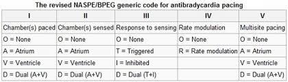 Nbg Chart Creating A Swot Analysis Chart