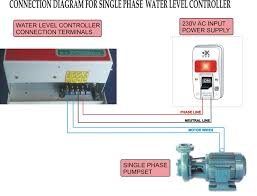 dp switch wiring diagram switch outlets diagram \u2022 wiring diagrams wiring diagram for 220 volt submersible pump at Single Phase Water Pump Control Panel Wiring Diagram