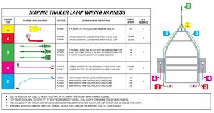 dodge ram 7 pin trailer wiring diagram wiring diagram 19 3 dodge ram trailer wiring diagram 10 7