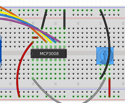 overview analog inputs for raspberry pi using the mcp3008 raspberry pi screenshot 2015 04 17 11 49 30 png