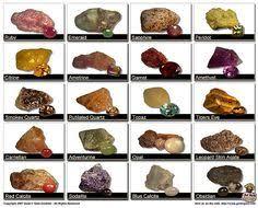 Uncut Gemstone Identification Chart 49 Best Rocks Minerals Images Minerals Crystals
