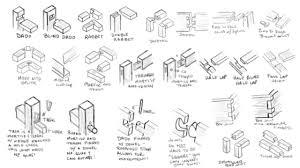 wpid-wood-joints1.jpg