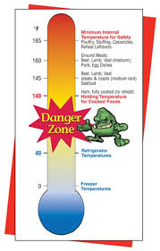 Food Temperature Chart Danger Zone Crock Pot Slow Cooker Safety Steps To Always Follow
