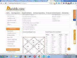 Nadi Astrology Chart Online Www Bedowntowndaytona Com