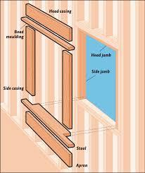 DIY Window Trim The Easy Way Window Trims - Interior house trim molding