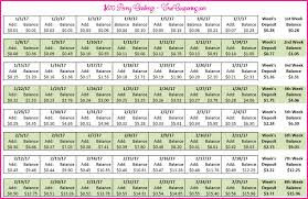 Penny Money Challenge Chart Start A Penny Challenge And Save More Money This Year