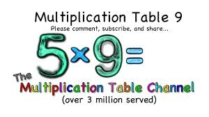 Multiplication Table 9 Flash Cards And Song