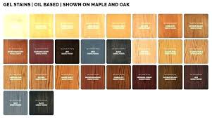 Pine Wood Stain Colors Actiecode Co