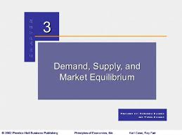 supply and demand basic economics part edu essay introduction to supply and demand 3440740 neoclassical economics 6615055