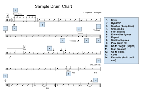Drum Tuning Notes Chart How To Read Drum Music From Notes To Charts