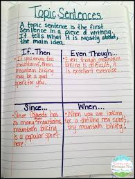 teaching a mountain view topic sentences topic sentences