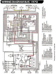 1970 vw bus fuse box illustration of wiring diagram \u2022 2001 Volkswagen Fuse Box vw bus wiring example electrical wiring diagram u2022 rh cranejapan co 1971 vw bus fuse box 1970 vw bus fuse box diagram