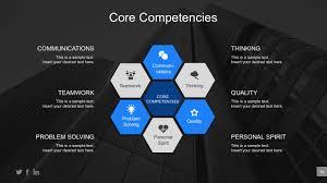 Ppt Business Template Business Core Competencies Editable Powerpoint Diagram Slidemodel