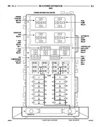 87 jeep cherokee fuse box layout 87 trailer wiring diagram for jeep jk wiring diagram image about 99 tj fuse box detail