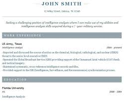 free resume building