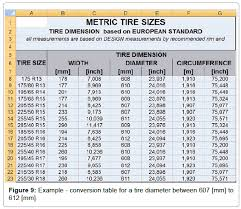 Light Truck Tire Online Charts Collection