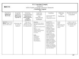 Wida Standards And Esl Curriculum Alignment Ppt Video