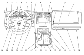 Volkswagen Golf Wiring Diagram