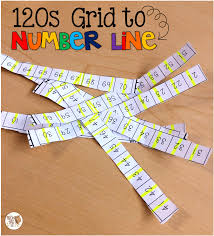 Transforming A 120s Chart Into A Number Line The Brown Bag