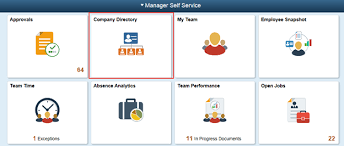 Check Out Whats New With Fluid Company Directory Oracle